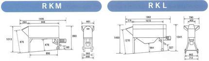 ロータリークラッシャー(RKM,RKL)寸法表 | 製品紹介 | 機械製造メーカー 三恵製作所株式会社