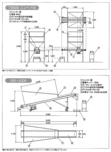 計量袋詰機 図面(TSコンベア式 MK-4000) | 製品紹介 | 機械製造メーカー 三恵製作所株式会社
